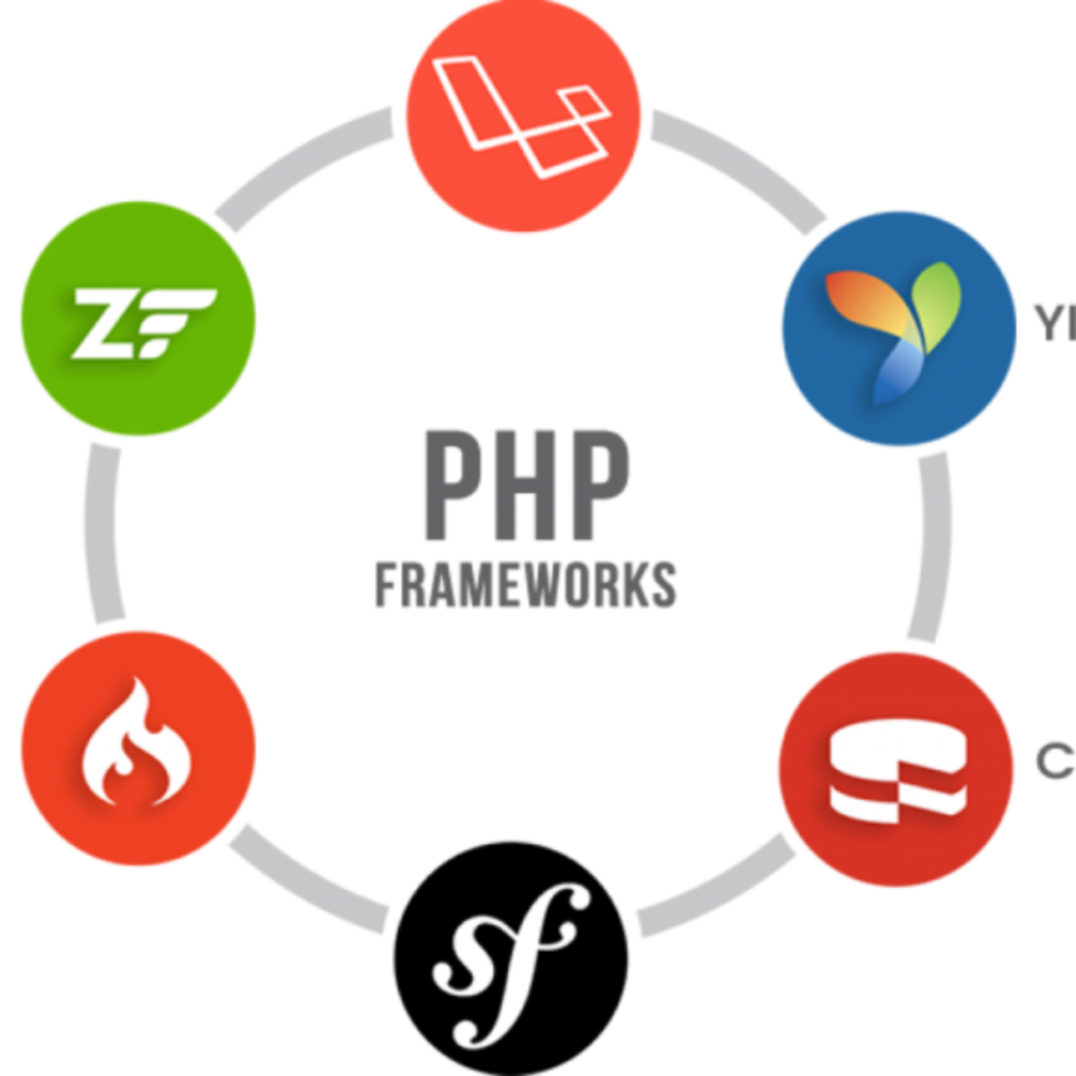 php-frameworks-for-web-dev-1280x720